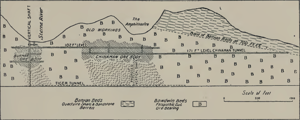 Namtu_Bawdin_mine_cross_section